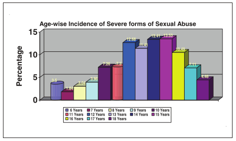 anti-sex education essays