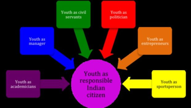 Role of Youth in development of Pakistan Essay