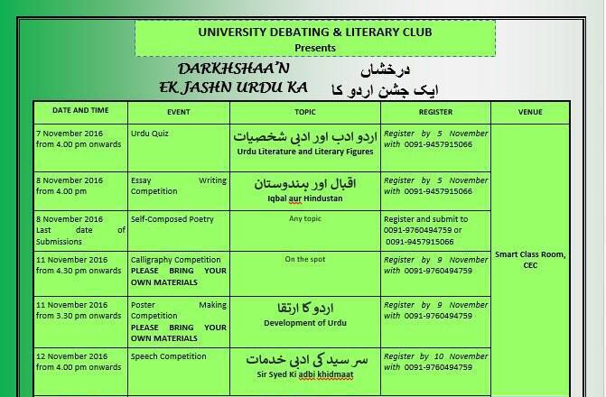 development of urdu language